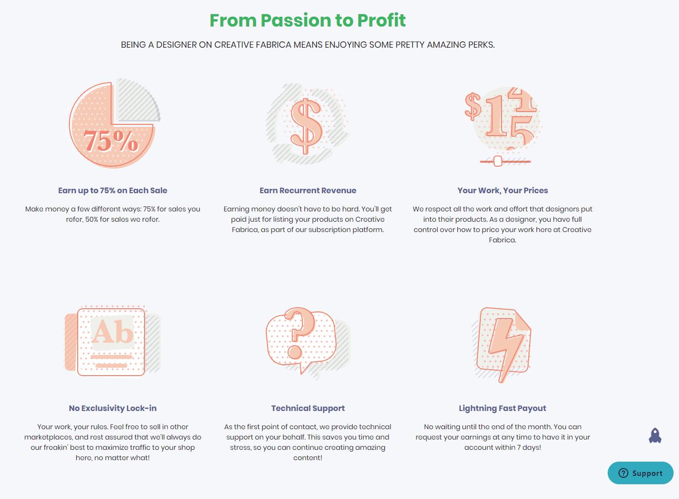 Als Designer Geld verdienen mit Creative Fabrica