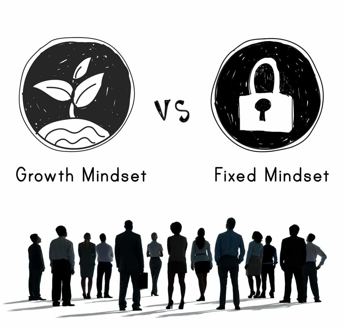 Growth Mindset - Fixed Mindset Unterschied