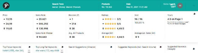 Productor for Merch by Amazon Nischen Analyse